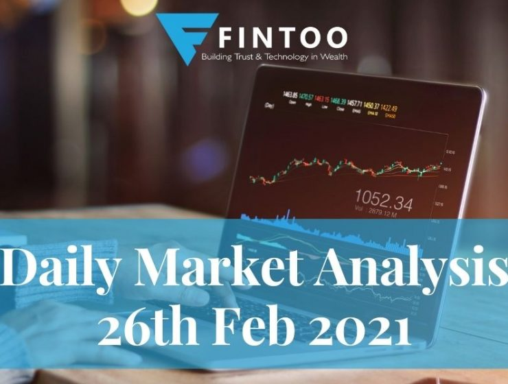 Daily Market Analysis – 26th Feb 2021