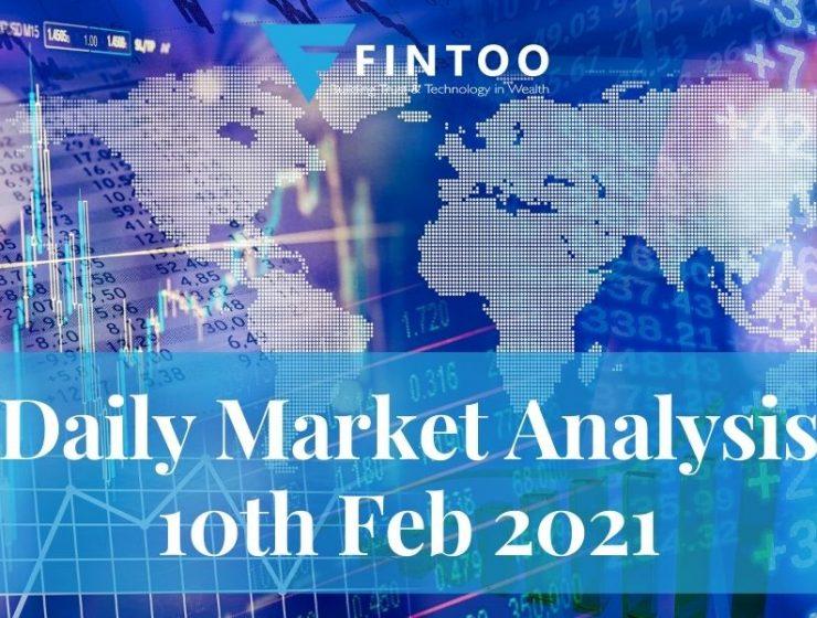 Daily Market Analysis – 10th Feb 2021