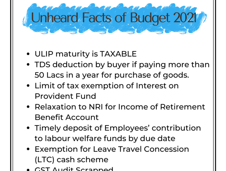 Unheard Facts of Budget 2021
