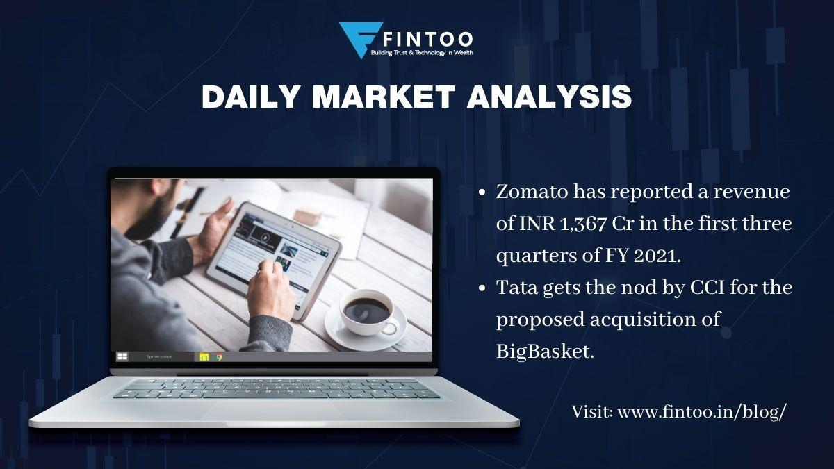 Daily Market Analysis – 30th Apr 2021