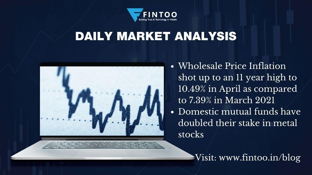 Daily Market Analysis – 18th May 2021 (WPI)