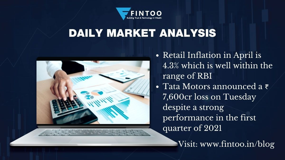 Daily Market Analysis – 19th May 2021 (Inflation)