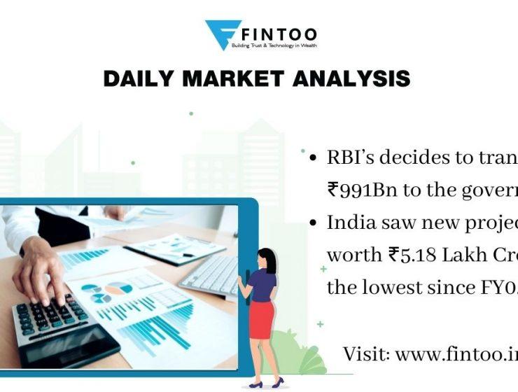 Daily Market Analysis – 24th May 2021 (Economy)