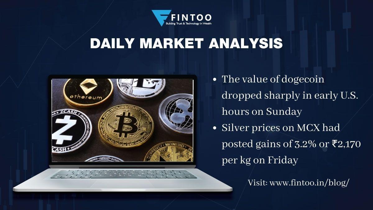 Daily Market Analysis – 10th May 2021