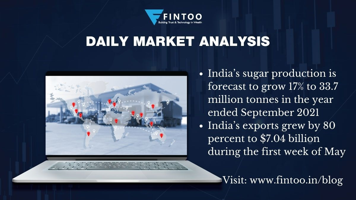 Daily Market Analysis – 11th May 2021 (Industry)