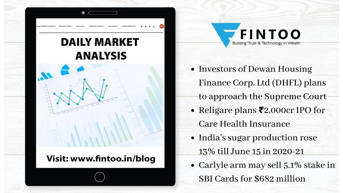Daily Market Analysis – 18th June 2021 (Insurance)