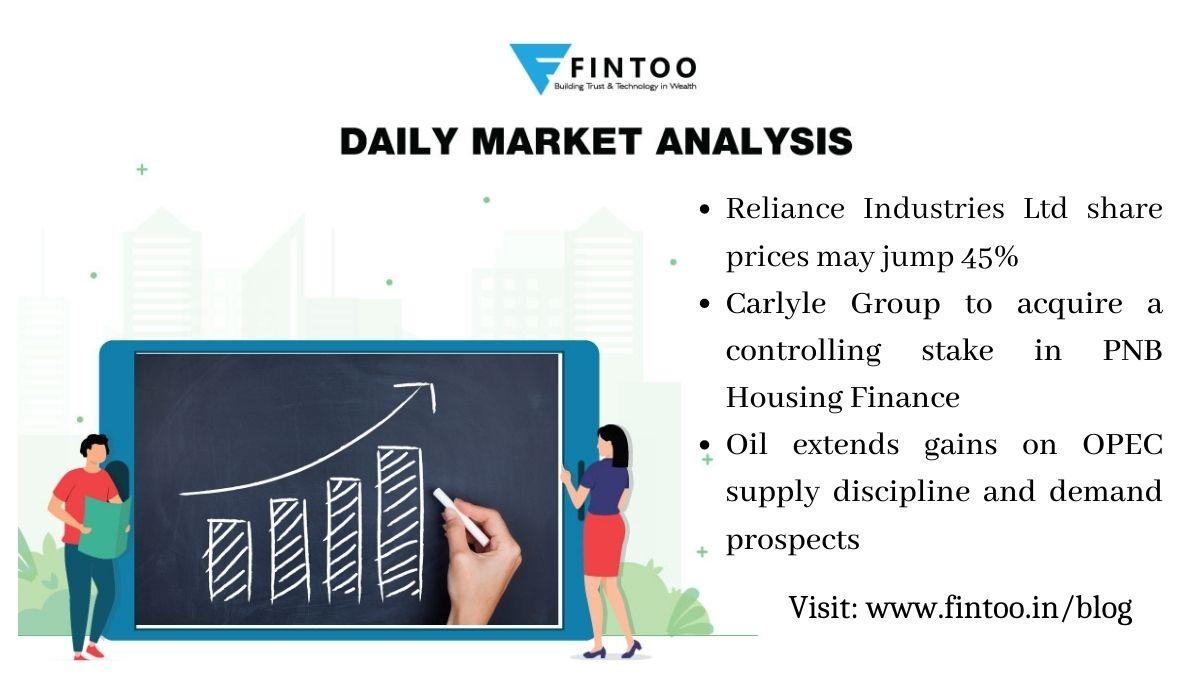 Daily Market Analysis – 2nd June 2021 (Share)
