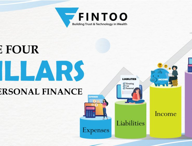 The Four Pillars of Personal Finance